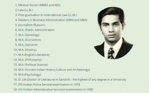 Facts About Shrikant Jichkar